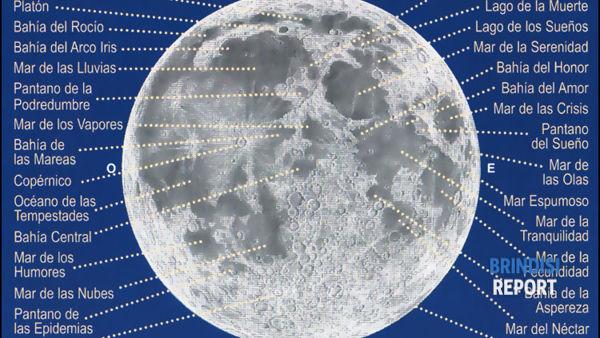 L'eclissi della Luna e la magia del teatro in un'unica serata