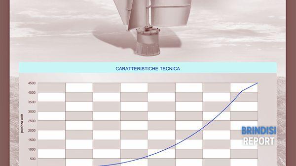 La turbina eolica domestica di Gianlugi Parrotto