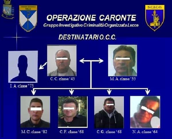Gli arrestati dell'Operazione Caronte-2-2-3