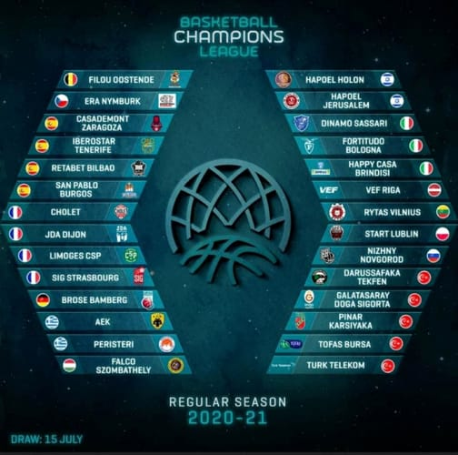 Tabellone basketball Champions League-2